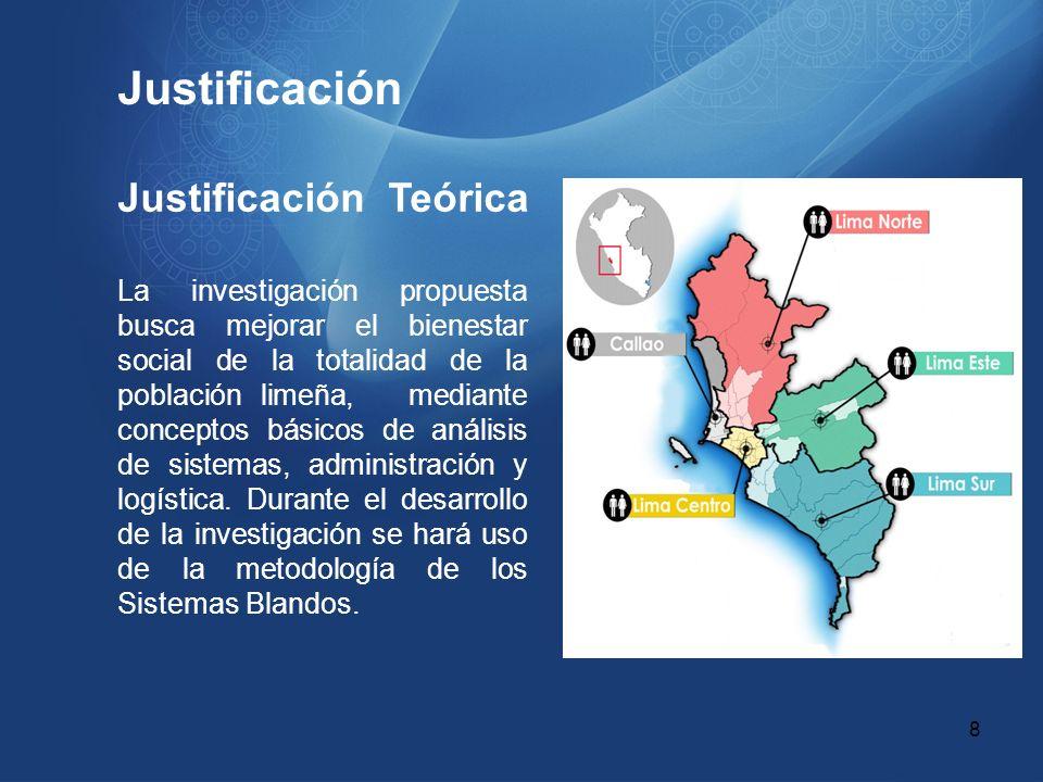 Justificación Justificación Teórica