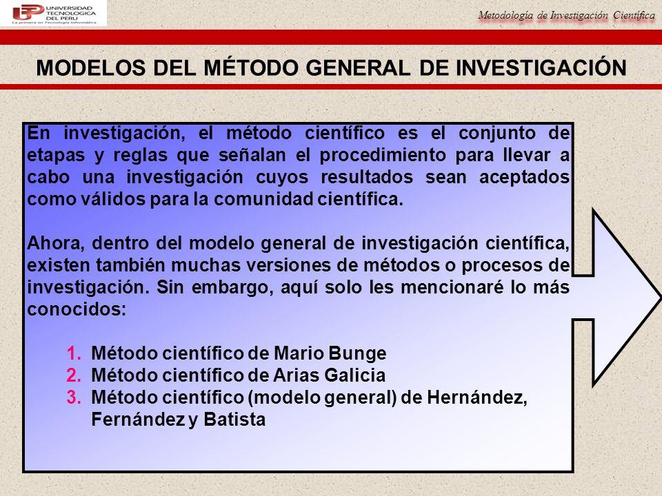 MODELOS DEL MÉTODO GENERAL DE INVESTIGACIÓN