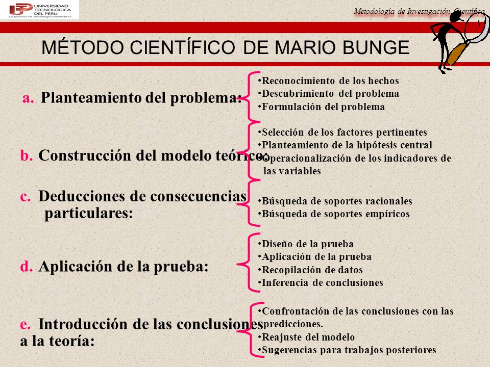 MÉTODO CIENTÍFICO DE MARIO BUNGE