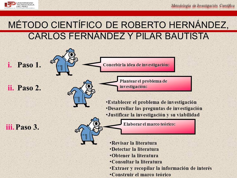 MÉTODO CIENTÍFICO DE ROBERTO HERNÁNDEZ, CARLOS FERNÁNDEZ Y PILAR BAUTISTA