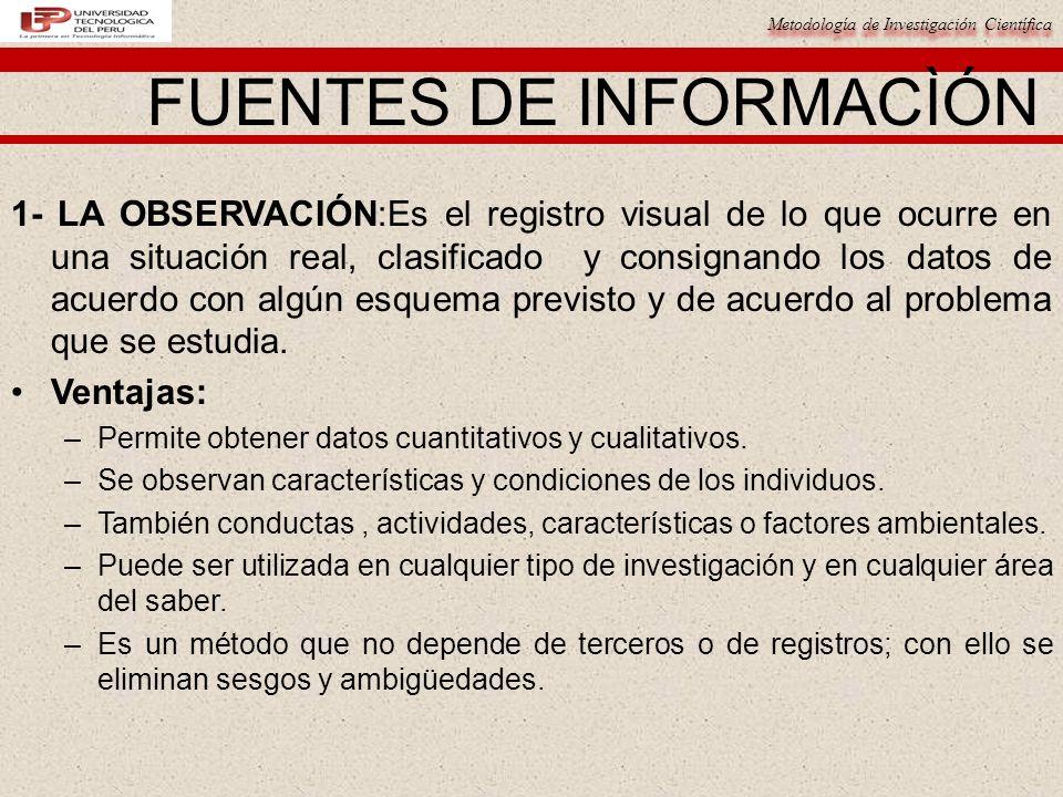 FUENTES DE INFORMACÌÓN