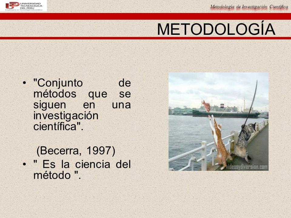 METODOLOGÍA Conjunto de métodos que se siguen en una investigación científica . (Becerra, 1997)