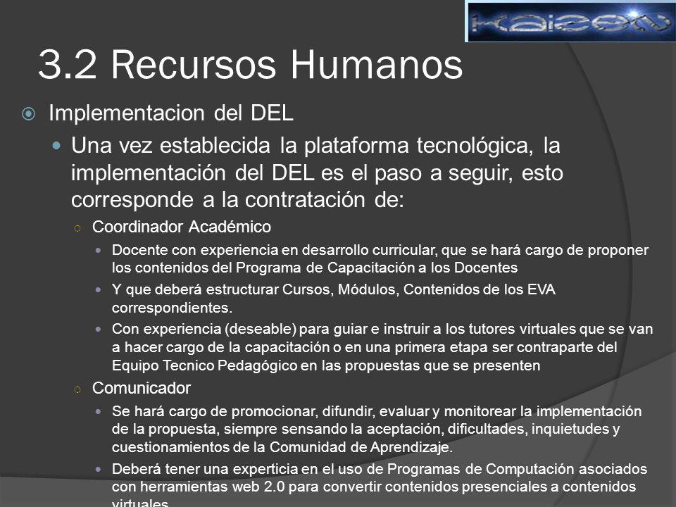 3.2 Recursos Humanos Implementacion del DEL
