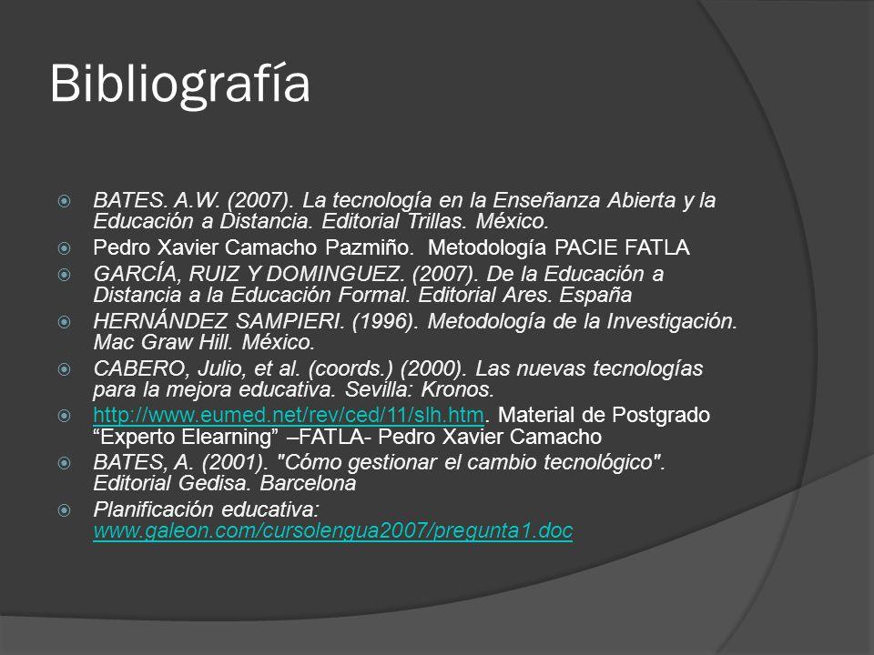 Bibliografía BATES. A.W. (2007). La tecnología en la Enseñanza Abierta y la Educación a Distancia. Editorial Trillas. México.