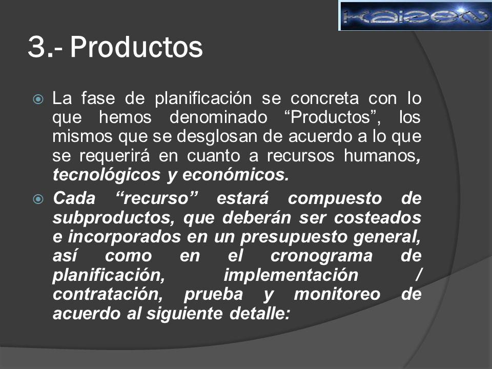3.- Productos