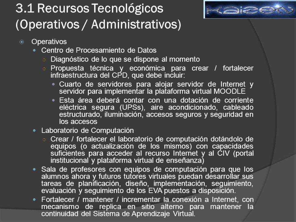 3.1 Recursos Tecnológicos (Operativos / Administrativos)