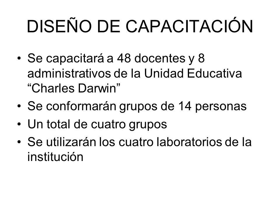 DISEÑO DE CAPACITACIÓN