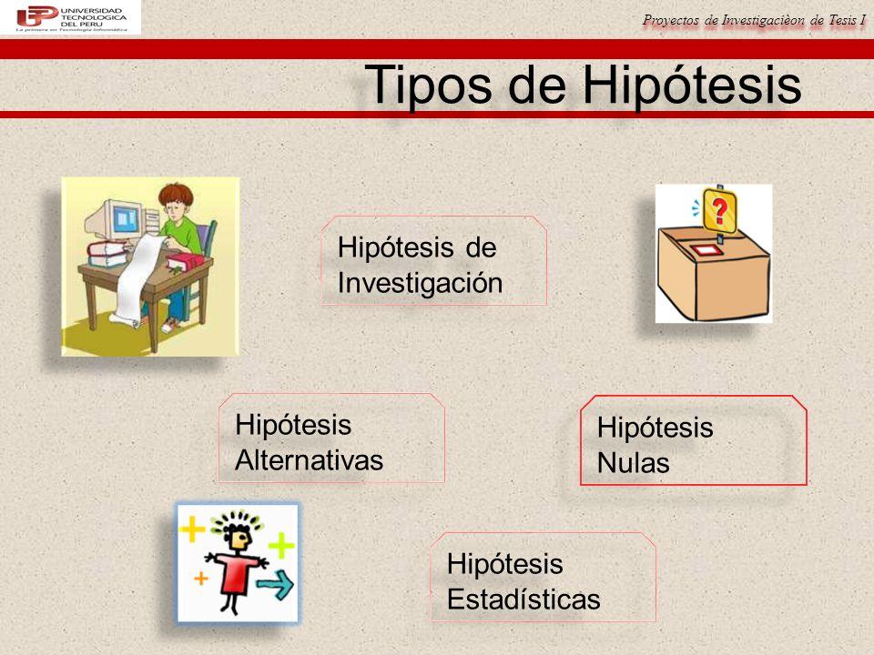 Tipos de Hipótesis Hipótesis de Investigación Hipótesis Alternativas