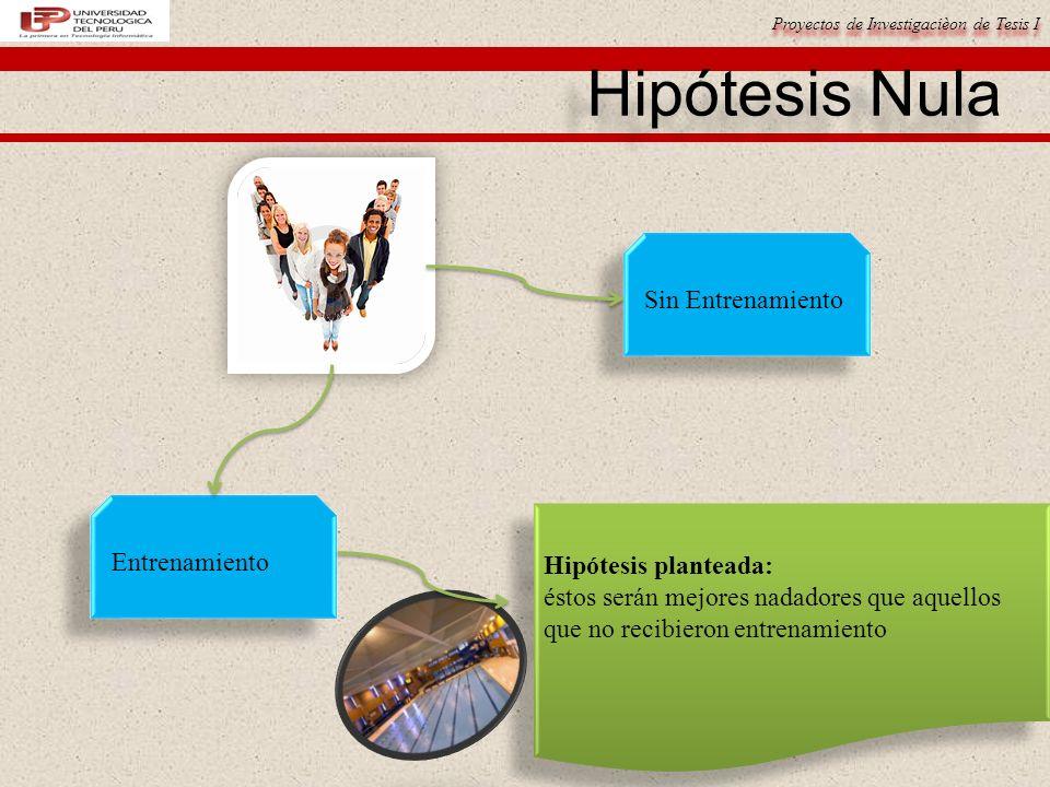Hipótesis Nula Sin Entrenamiento Entrenamiento Hipótesis planteada: