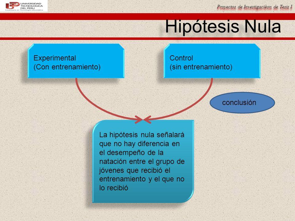Hipótesis Nula Experimental (Con entrenamiento) Control