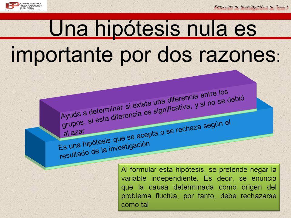Una hipótesis nula es importante por dos razones: