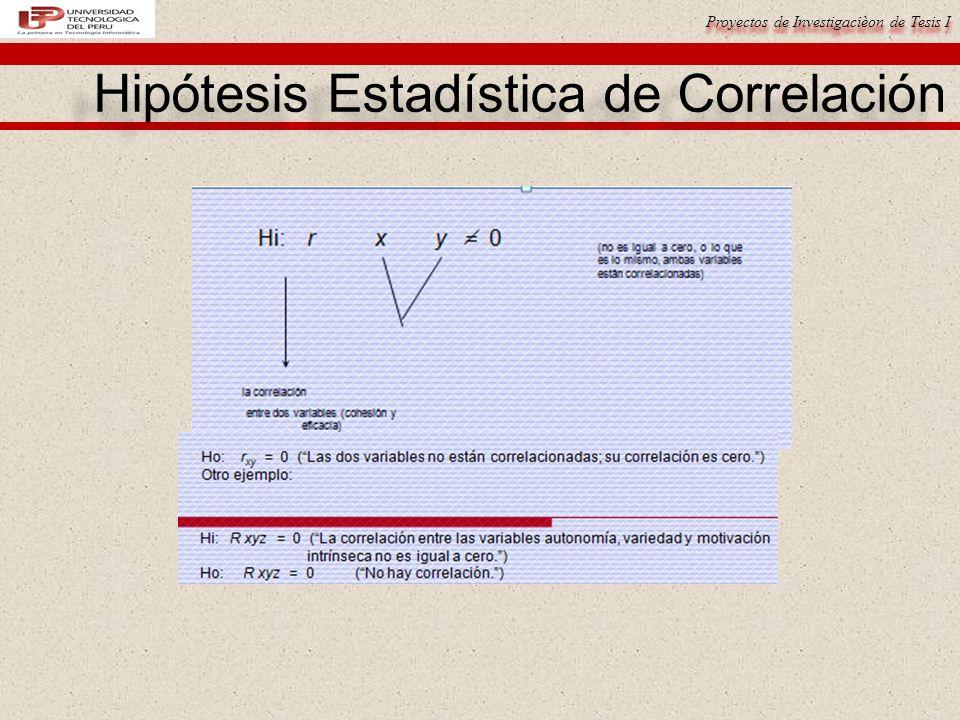 Hipótesis Estadística de Correlación