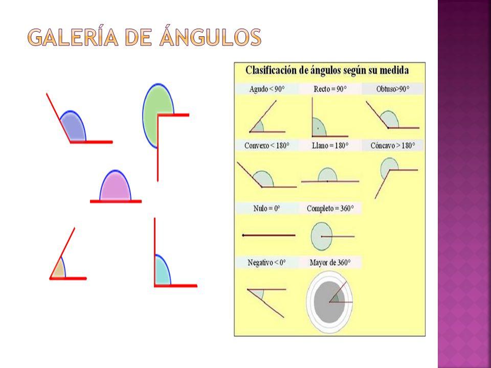 Galería de ángulos