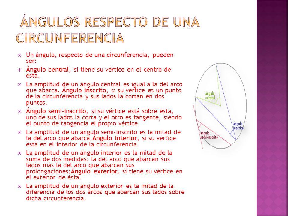 Ángulos respecto de una circunferencia