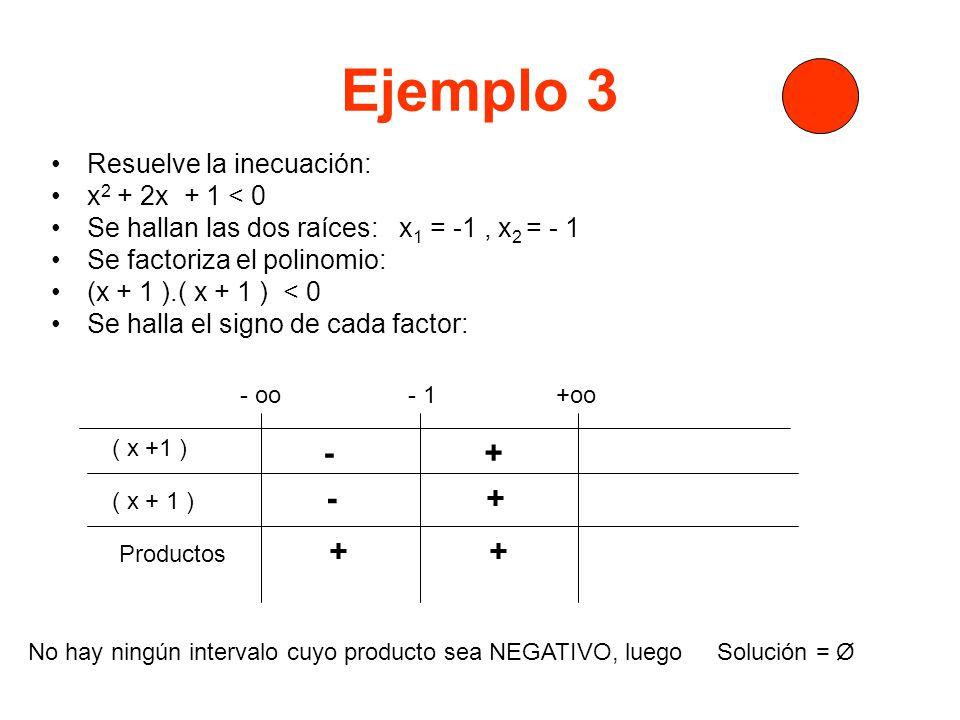 Ejemplo 3 - + - + Resuelve la inecuación: x2 + 2x + 1 < 0