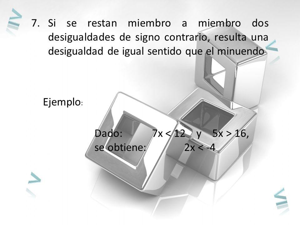 ≥ Si se restan miembro a miembro dos desigualdades de signo contrario, resulta una desigualdad de igual sentido que el minuendo.