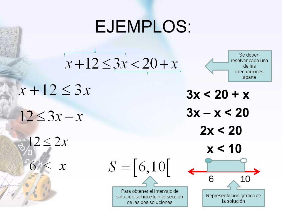 EJEMPLOS: 3x < 20 + x 3x – x < 20 2x < 20 x < 10 6 10