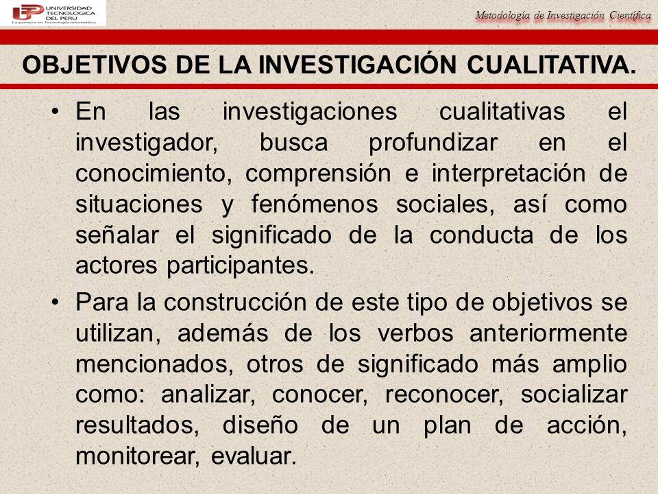 OBJETIVOS DE LA INVESTIGACIÓN CUALITATIVA.