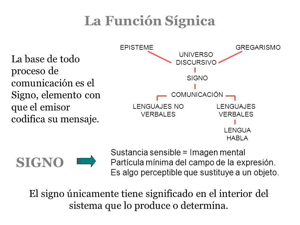 La Función Sígnica SIGNO