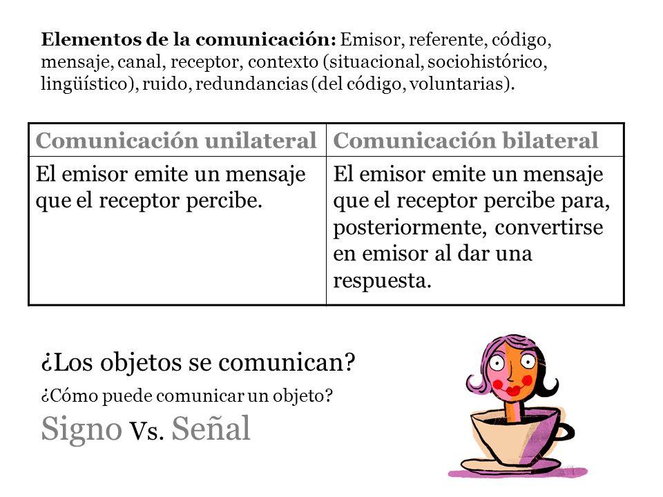 Elementos de la comunicación: Emisor, referente, código, mensaje, canal, receptor, contexto (situacional, sociohistórico, lingüístico), ruido, redundancias (del código, voluntarias).