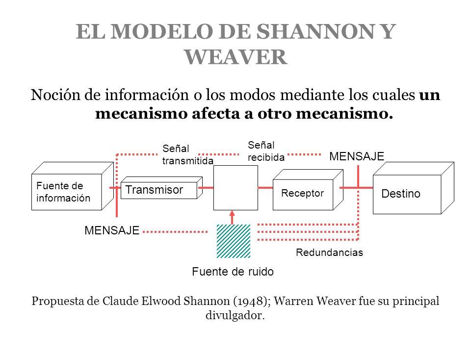 EL MODELO DE SHANNON Y WEAVER