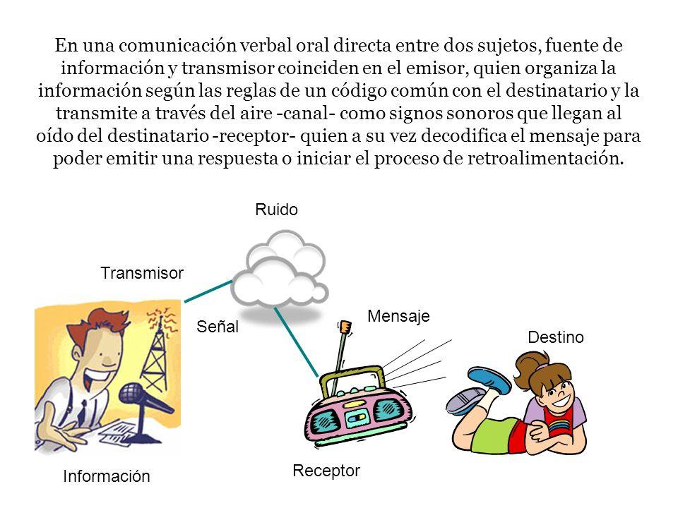 En una comunicación verbal oral directa entre dos sujetos, fuente de información y transmisor coinciden en el emisor, quien organiza la información según las reglas de un código común con el destinatario y la transmite a través del aire -canal- como signos sonoros que llegan al oído del destinatario -receptor- quien a su vez decodifica el mensaje para poder emitir una respuesta o iniciar el proceso de retroalimentación.