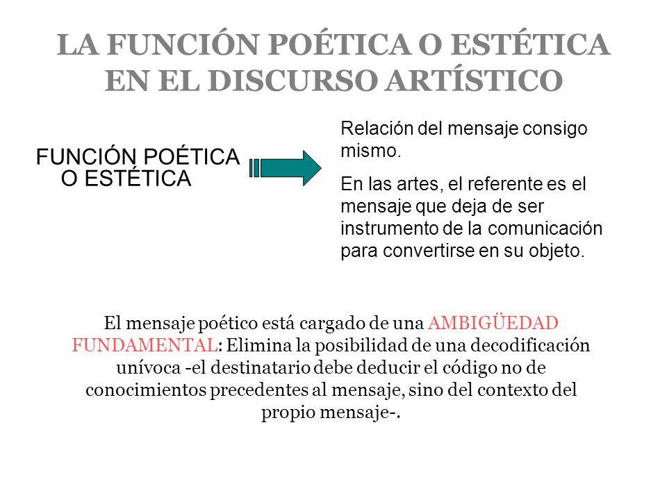 LA FUNCIÓN POÉTICA O ESTÉTICA EN EL DISCURSO ARTÍSTICO