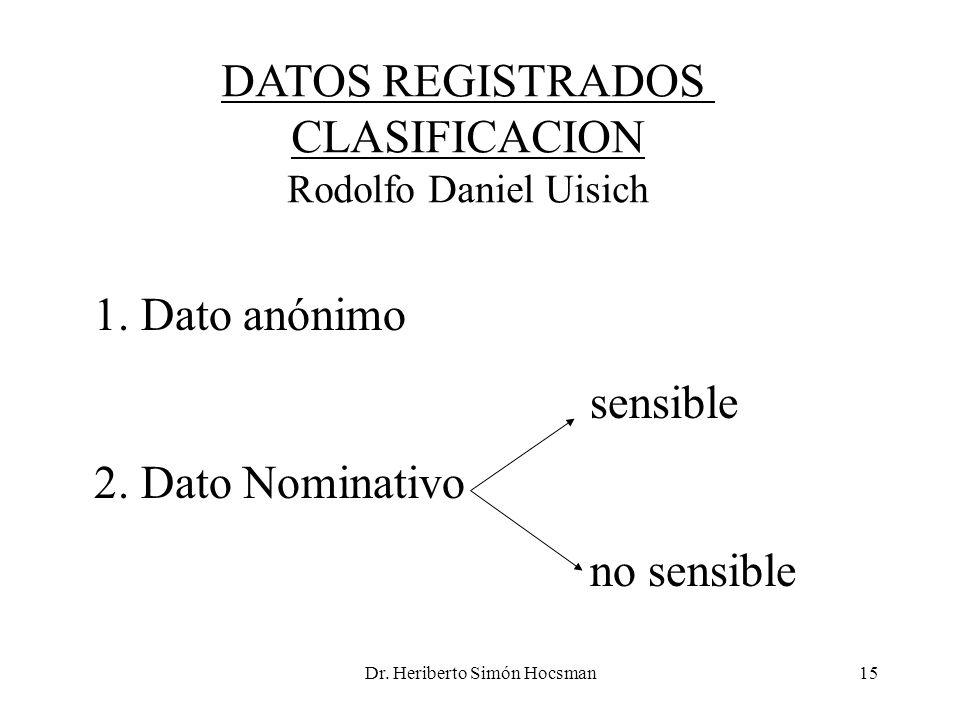 Dr. Heriberto Simón Hocsman