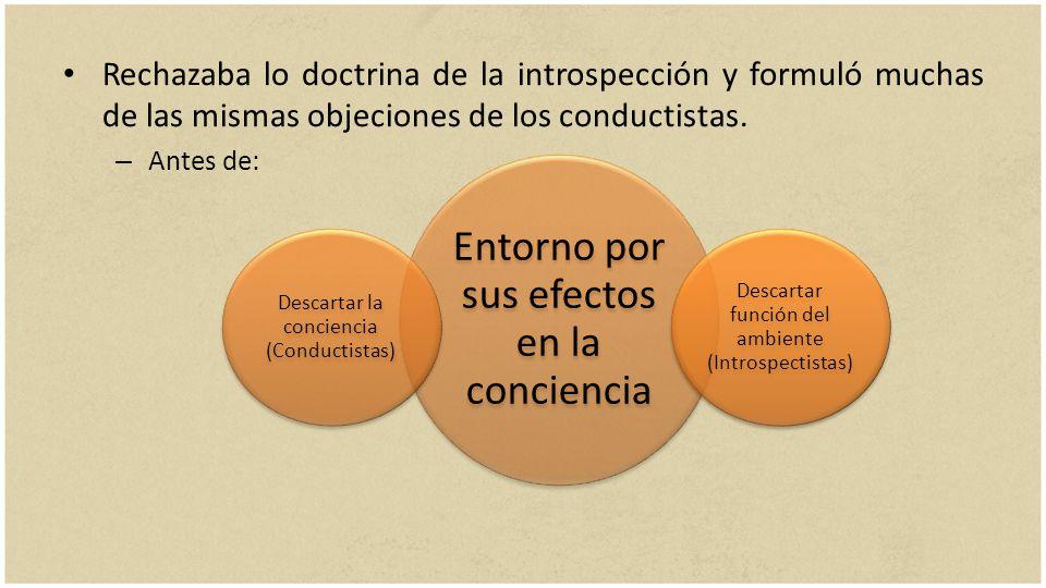 Rechazaba lo doctrina de la introspección y formuló muchas de las mismas objeciones de los conductistas.