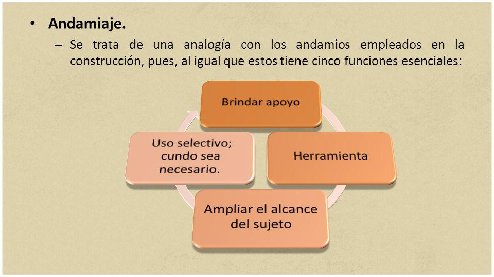 Andamiaje. Se trata de una analogía con los andamios empleados en la construcción, pues, al igual que estos tiene cinco funciones esenciales: