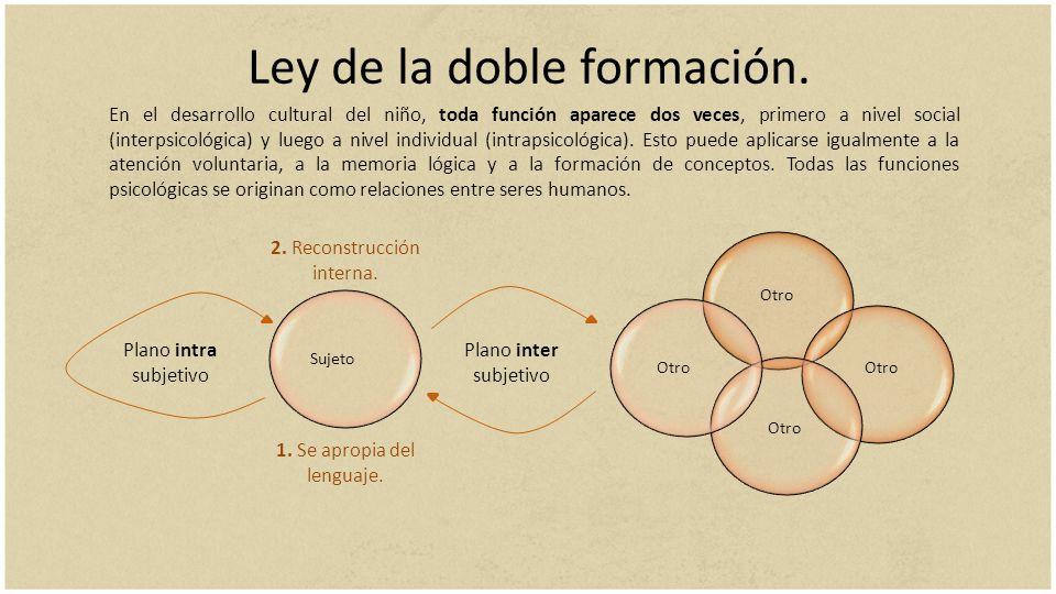 Ley de la doble formación.