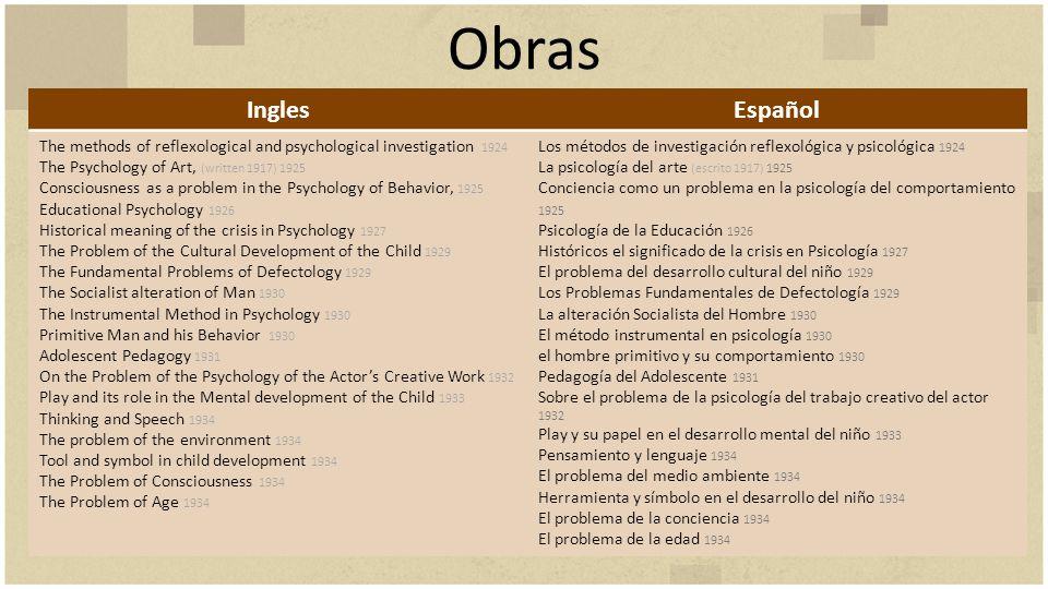 Obras Ingles. Español.