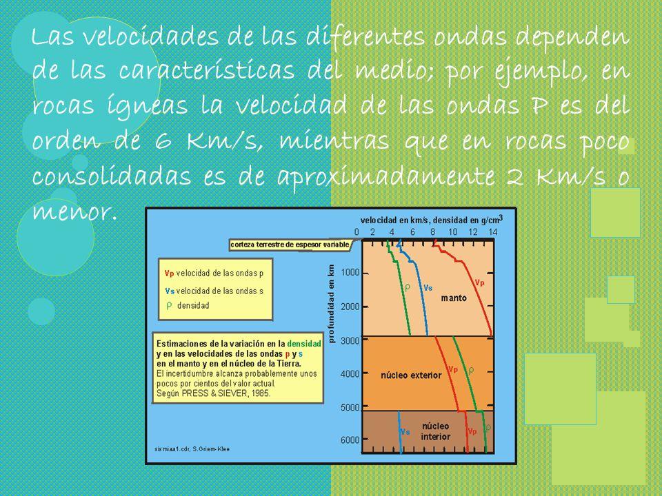 Las velocidades de las diferentes ondas dependen de las características del medio; por ejemplo, en rocas ígneas la velocidad de las ondas P es del orden de 6 Km/s, mientras que en rocas poco consolidadas es de aproximadamente 2 Km/s o menor.