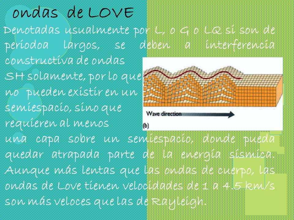 ondas de LOVE