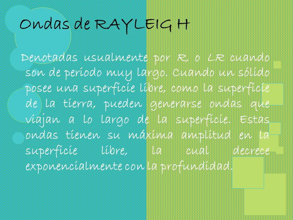 Ondas de RAYLEIG H