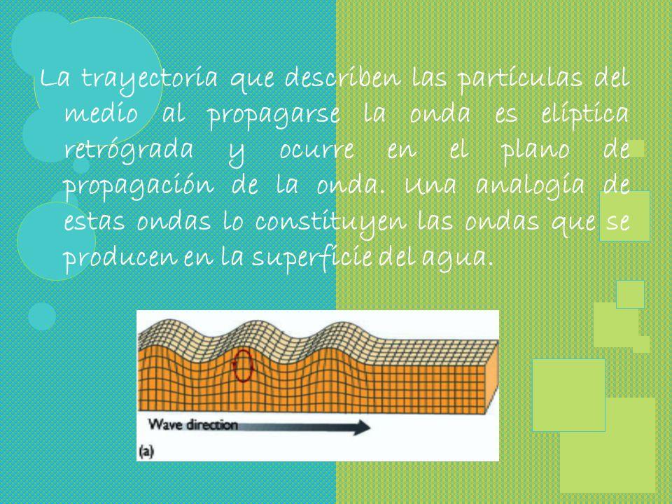 La trayectoria que describen las partículas del medio al propagarse la onda es elíptica retrógrada y ocurre en el plano de propagación de la onda.
