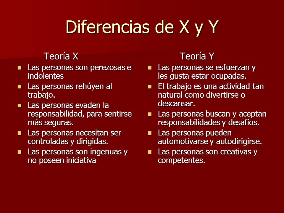 Diferencias de X y Y Teoría X Teoría Y