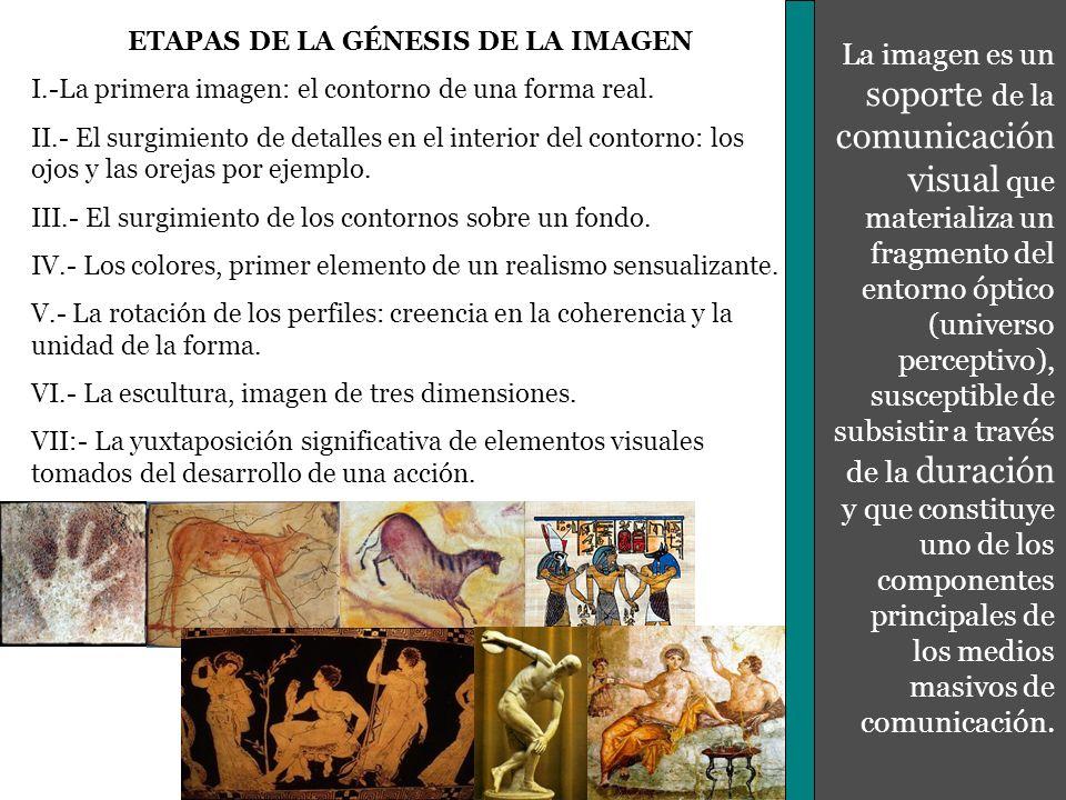 ETAPAS DE LA GÉNESIS DE LA IMAGEN