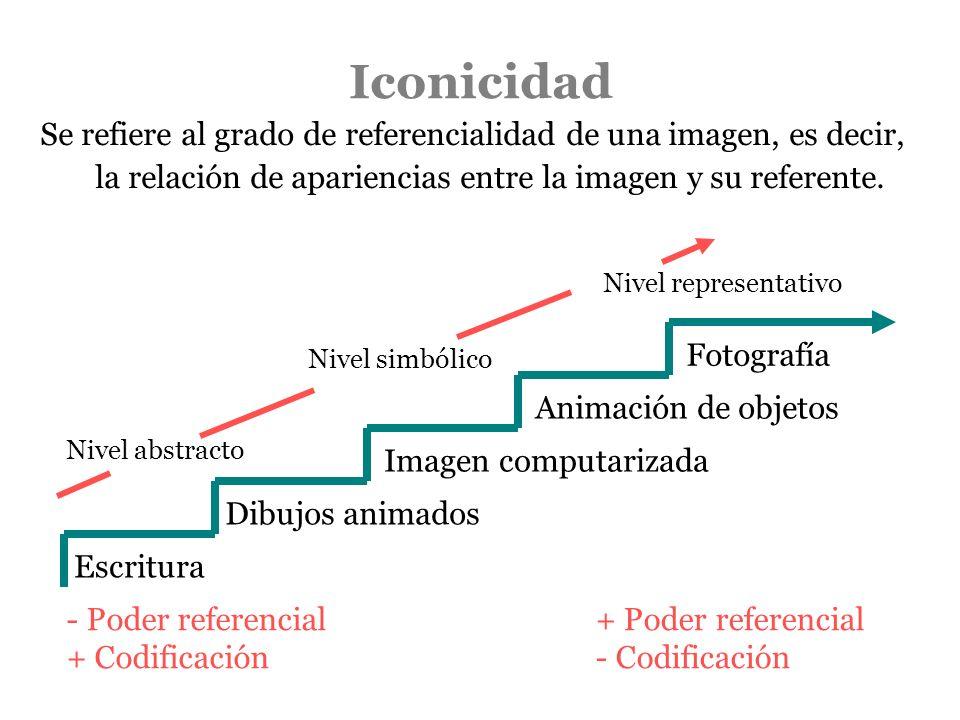 Iconicidad Se refiere al grado de referencialidad de una imagen, es decir, la relación de apariencias entre la imagen y su referente.