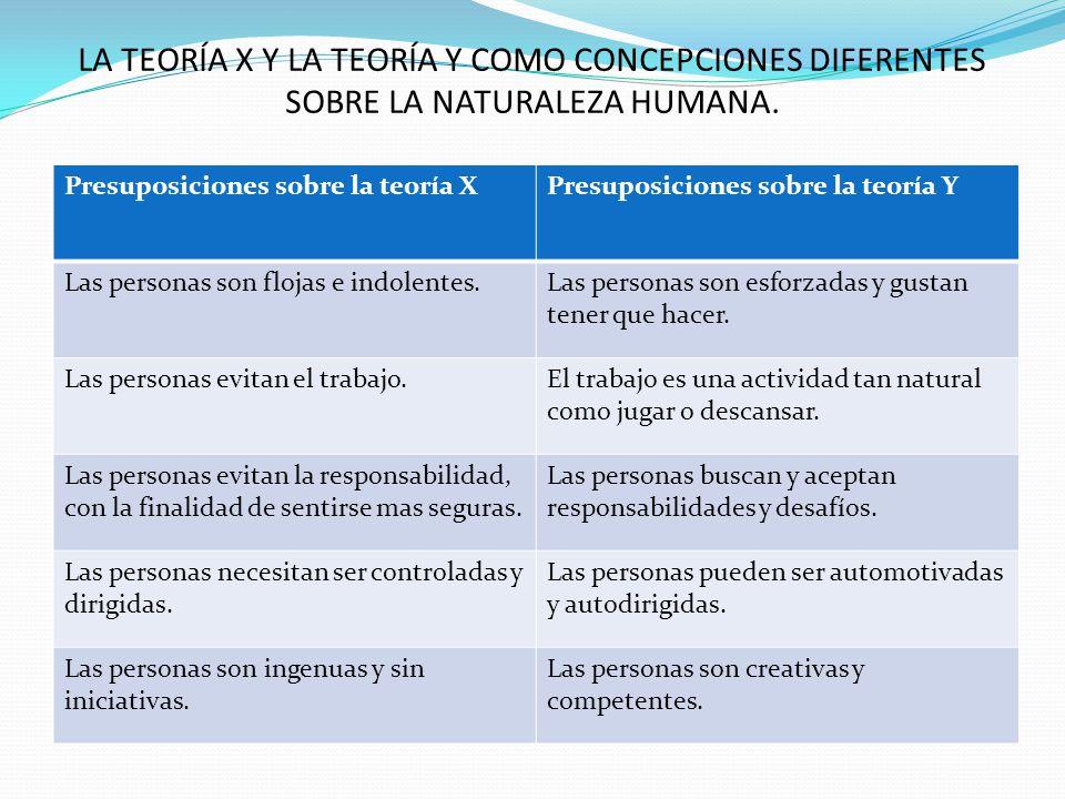 LA TEORÍA X Y LA TEORÍA Y COMO CONCEPCIONES DIFERENTES SOBRE LA NATURALEZA HUMANA.