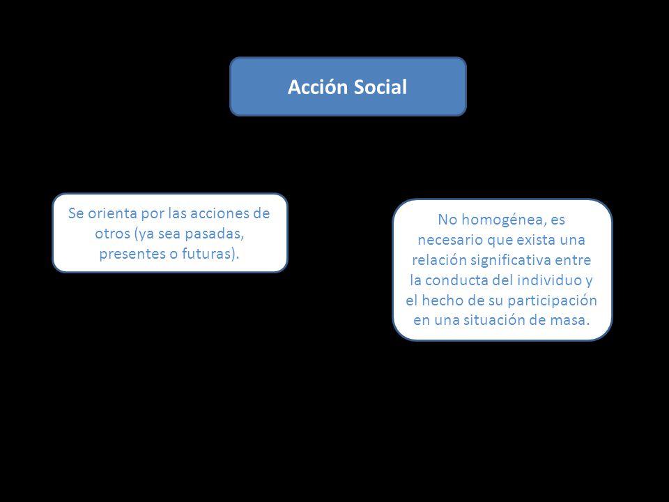 Acción Social Se orienta por las acciones de otros (ya sea pasadas, presentes o futuras).