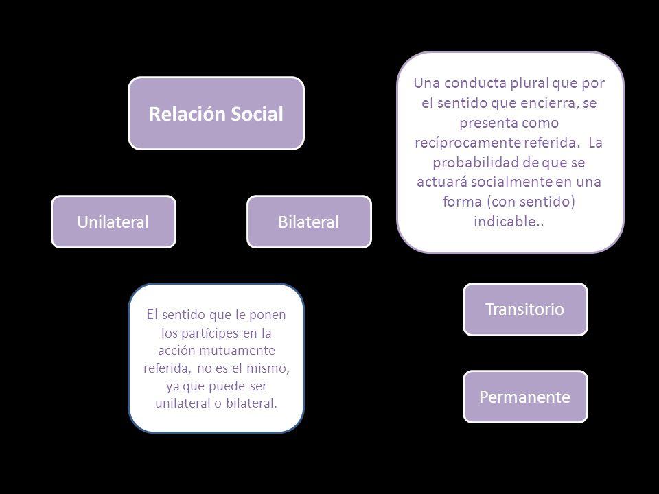 Relación Social Unilateral Bilateral Transitorio Permanente