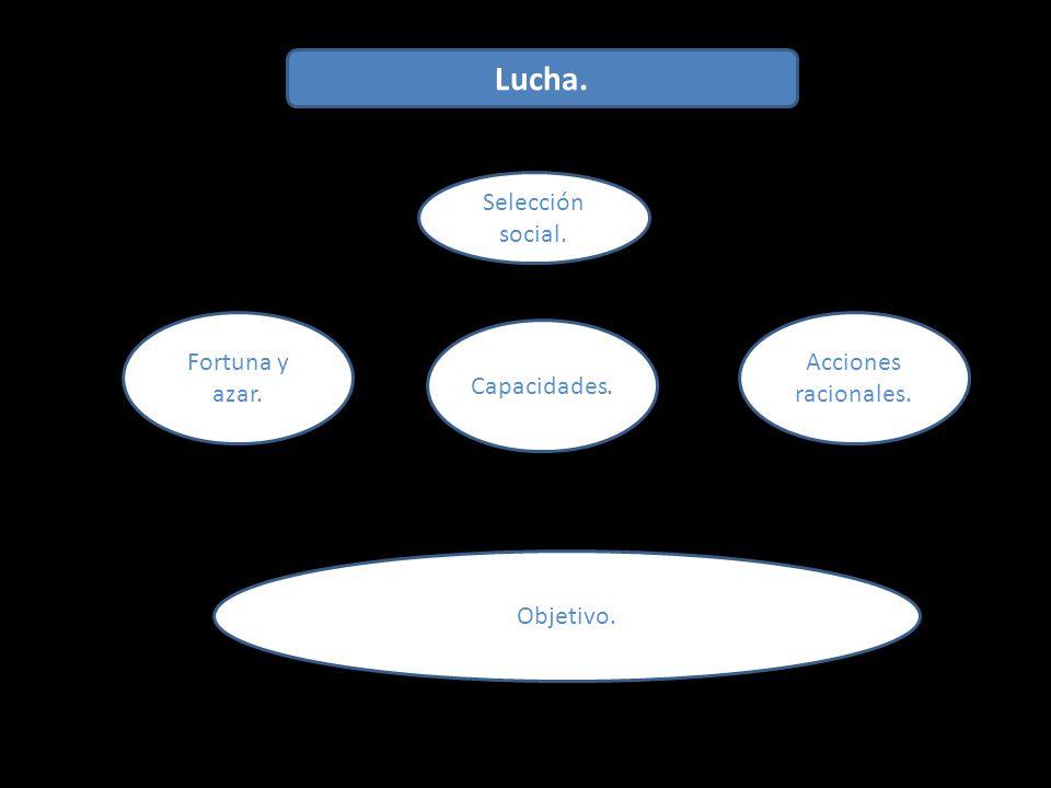 Lucha. Selección social. Fortuna y azar. Acciones racionales.