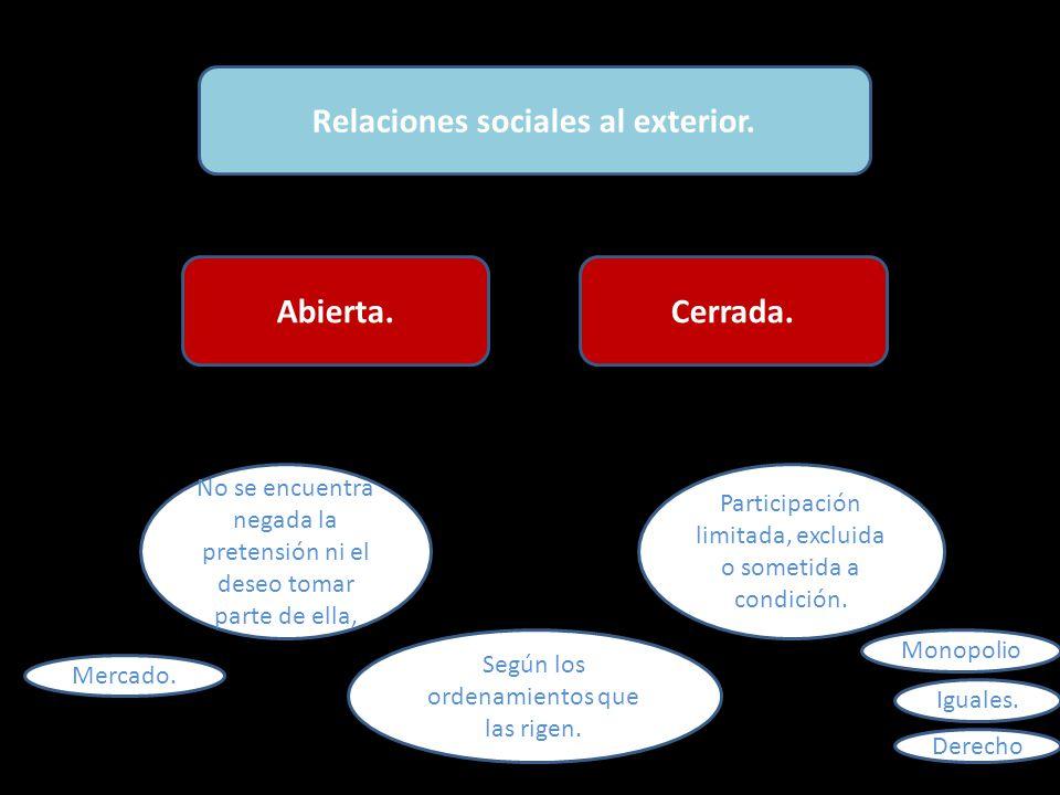 Relaciones sociales al exterior.
