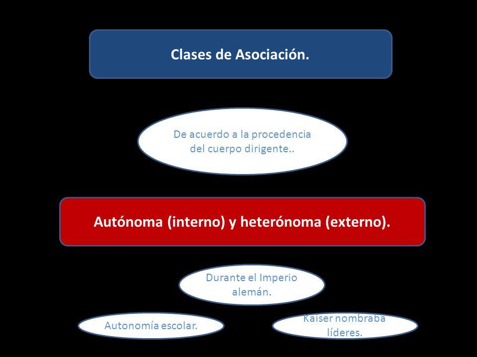 Autónoma (interno) y heterónoma (externo).