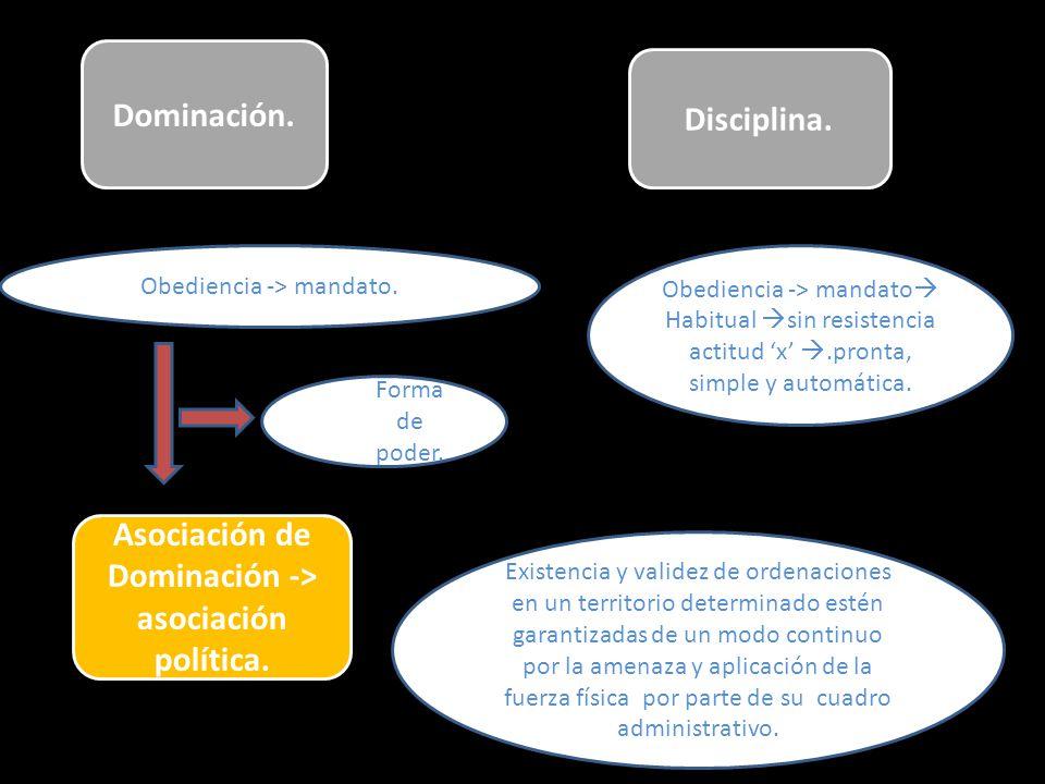 Asociación de Dominación -> asociación política.