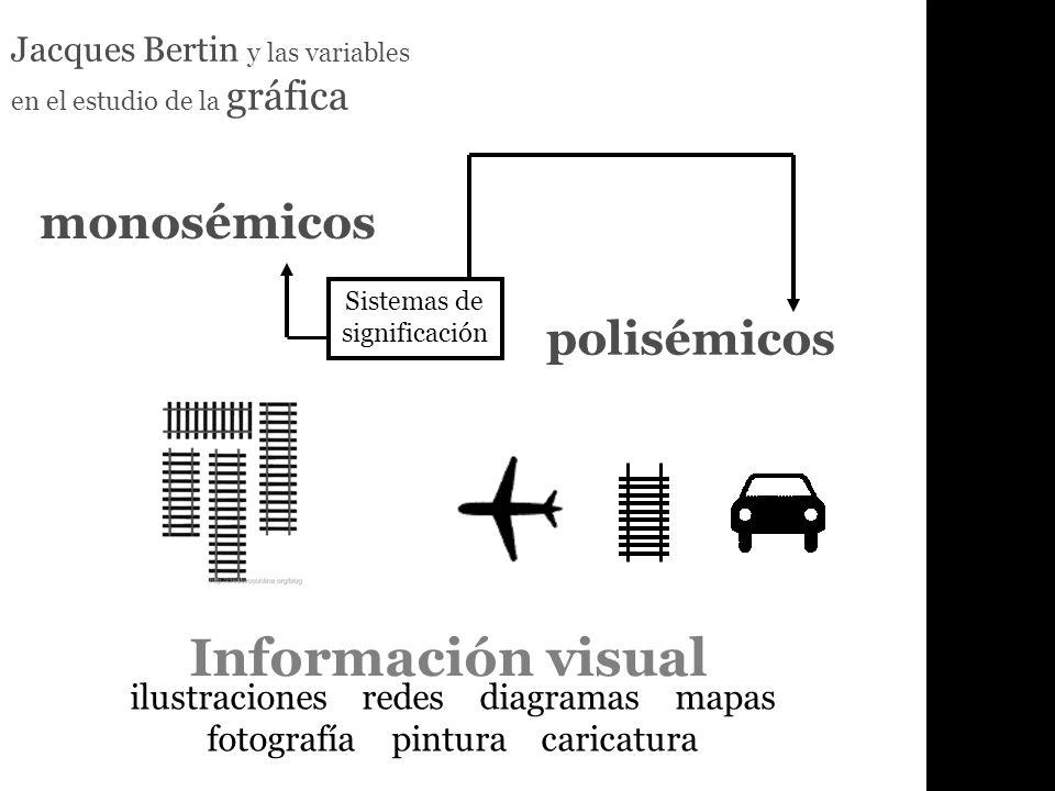 Información visual monosémicos polisémicos