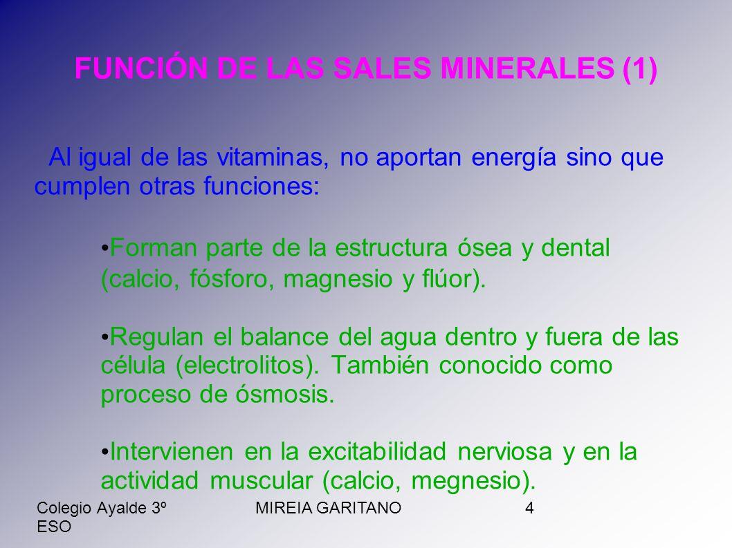 FUNCIÓN DE LAS SALES MINERALES (1)