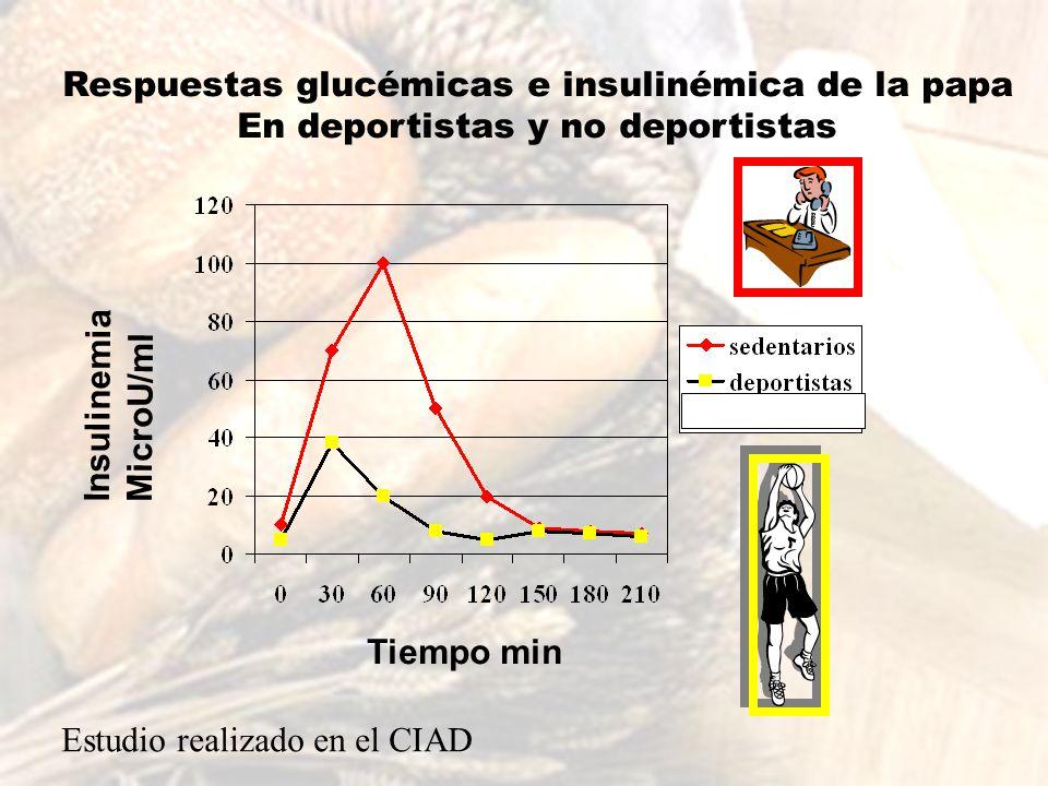 Respuestas glucémicas e insulinémica de la papa