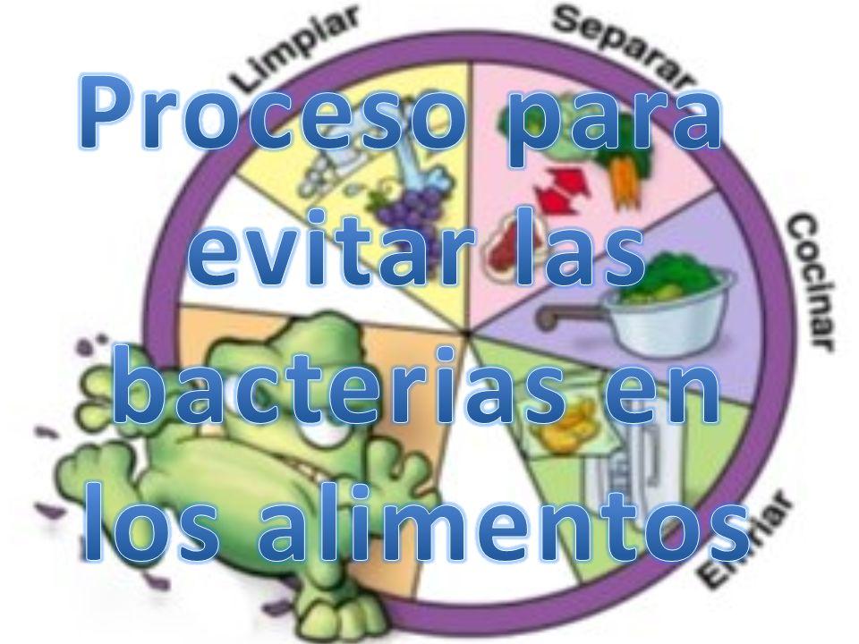 Proceso para evitar las bacterias en los alimentos